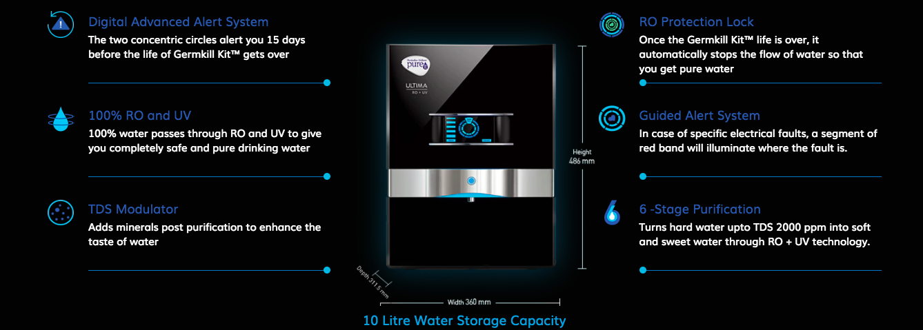 Pureit-Ultima-RO-UV-Water-Purifier-RO-And-UV-Water-Purifier-For-Home